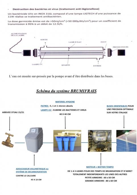 brumifrais-hygiene